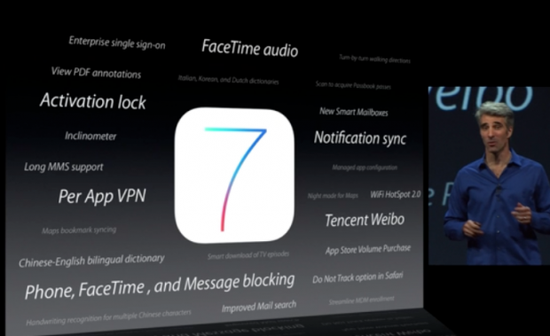 ios7-business-features