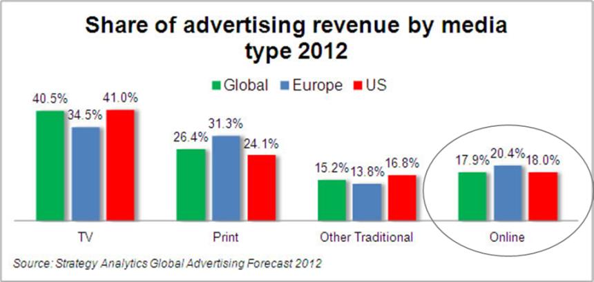marché publicité