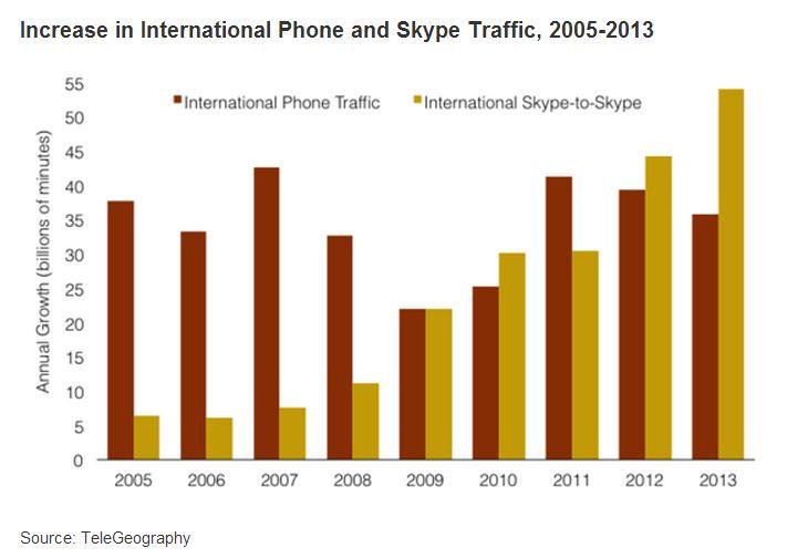 Skype-jan2014