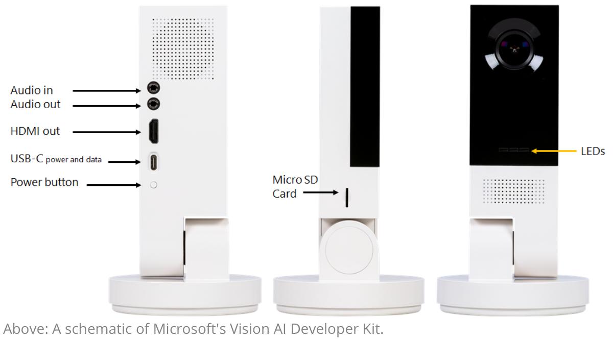 Vision AI Azure