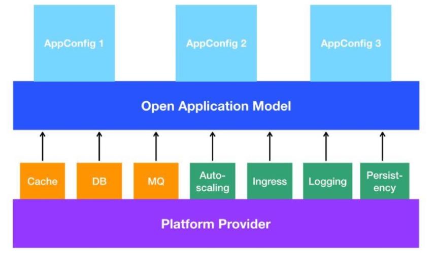 Edge Open Source